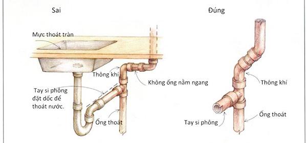 ong-thong-khi-thi-cong-nam-ngang-moi-dung-tieu-chuan
