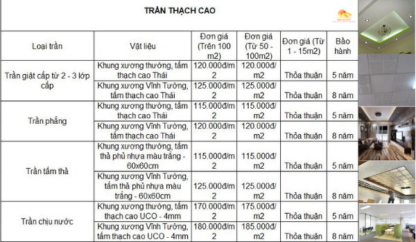 thi công trần thạch cao tại TPHCM - Đồng Nai - Bình Dương