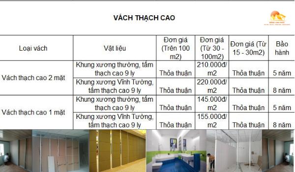 thi công vách ngăn thạch cao tại TPHCM - Đồng Nai - Bình Dương